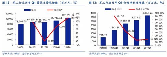 前5月中国石油及制品零售额增速加快