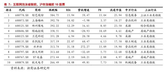 1.6.3. 低价  主题主导阶段