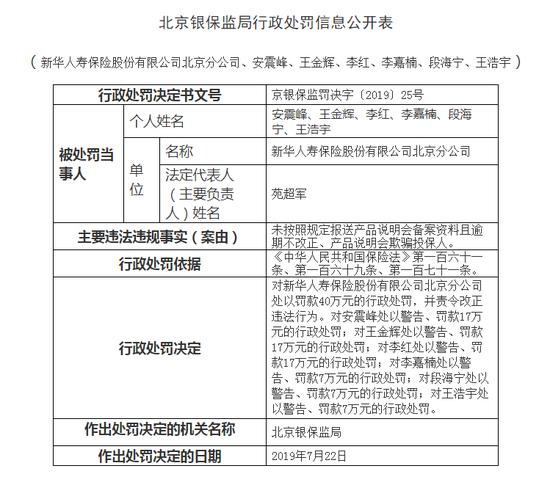 新華人壽北京分公司被罰112萬:存在產品說明會欺騙投保人等違規行為