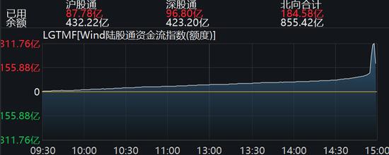大和:中国移动升至买入评级 下调目标价至78.7港元