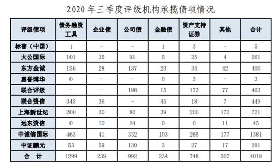 来源:中国银走间市场营业商协会