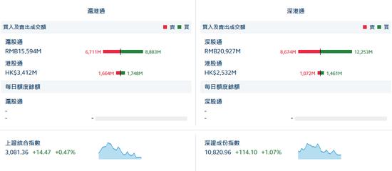 """上海出台多项""""惠企""""新政楼市后续将企稳"""