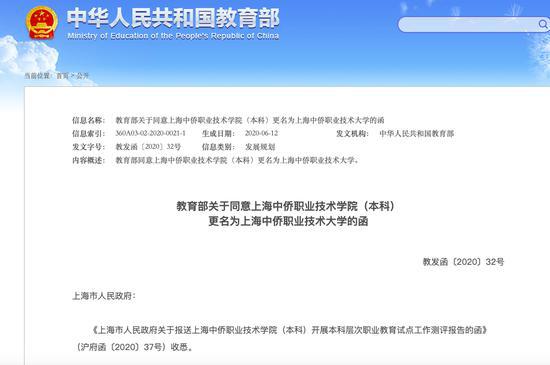 上海中侨职业技术学院(本科)更名为大学