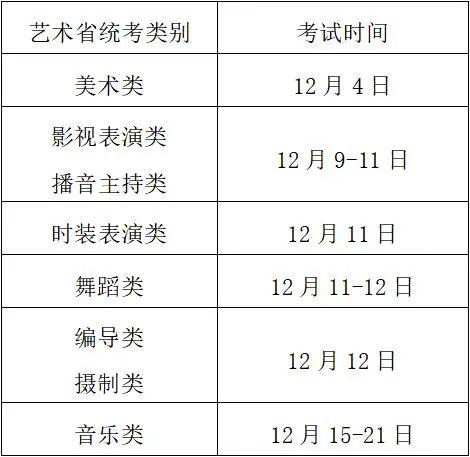浙江2022年高考网报及艺术专业省统考安排已出炉