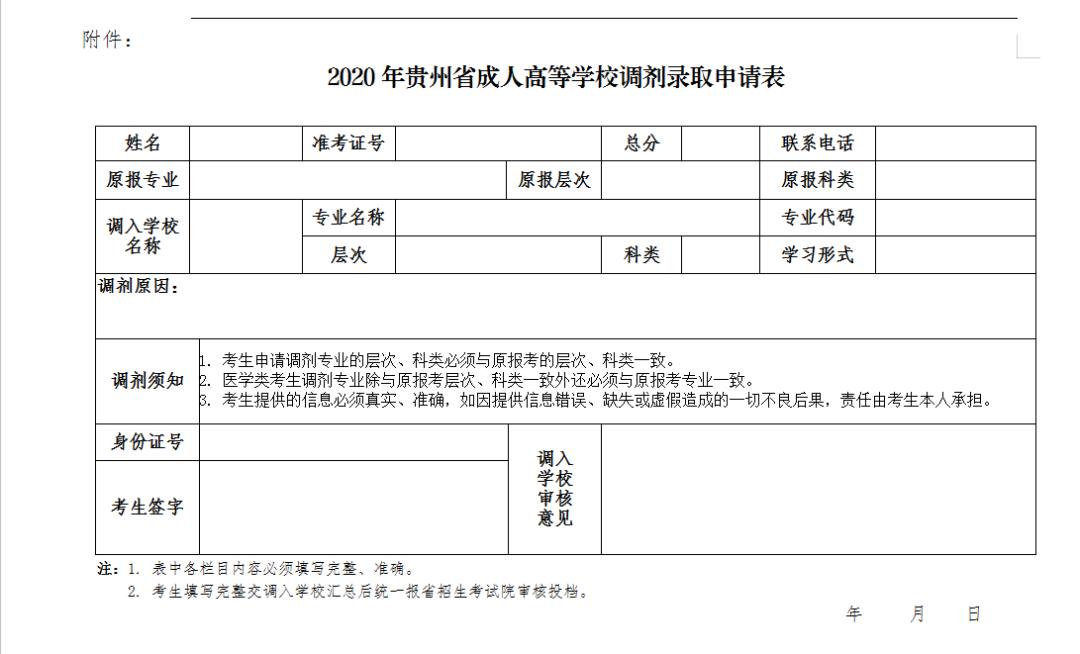2020年贵州省成人高校招生录取结果查询公告