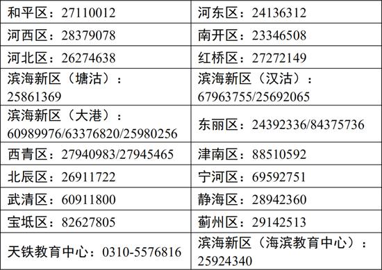 天津2021普通高考报名工作将于11月14日开始