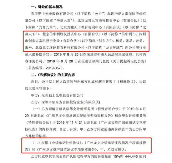 据6月3日勤上股份公布的关于公司签署《和解协议》的公告