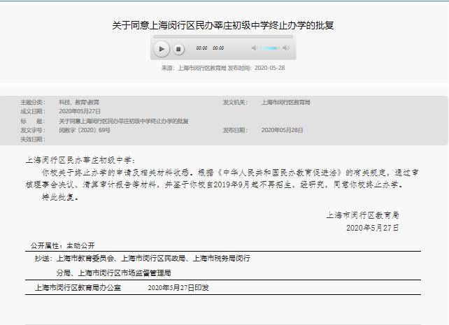 上海这5所民办中小学校确定停办