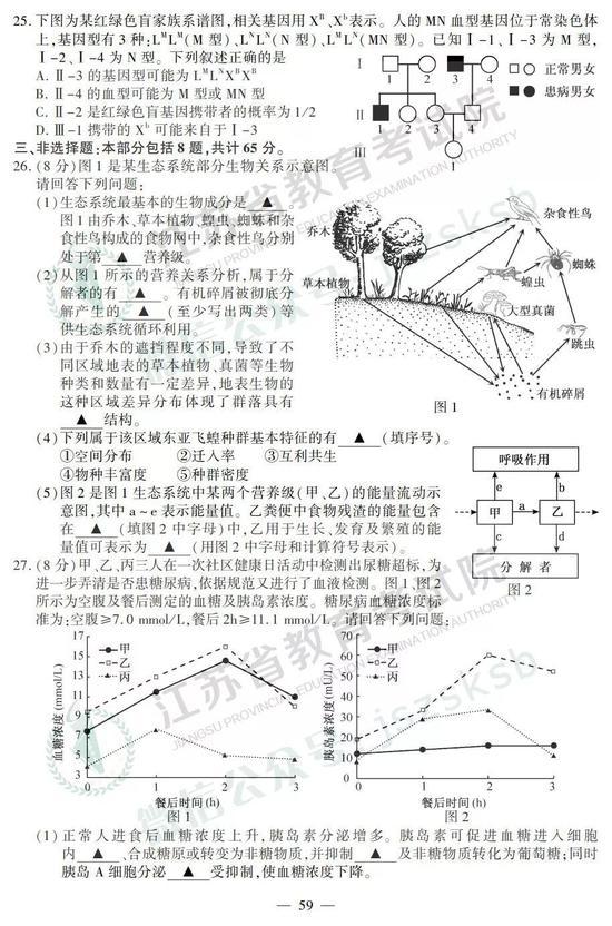 2019年高考生物真題及參考答案(江蘇卷)