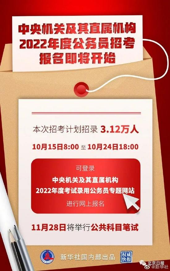 扩招21.4%考卷分三类 2022年国考有这些新变化