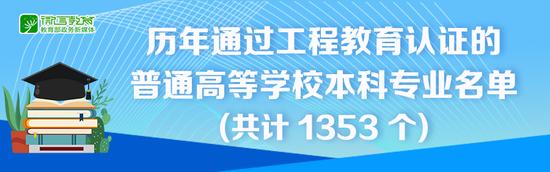 241所高校1353个专业通过工程教育专业认证