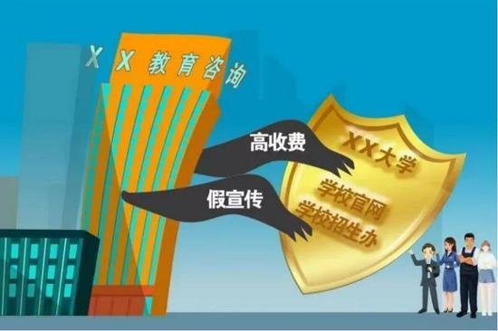教育部等5部门发文 加强高等学历继续教育广告发布管理