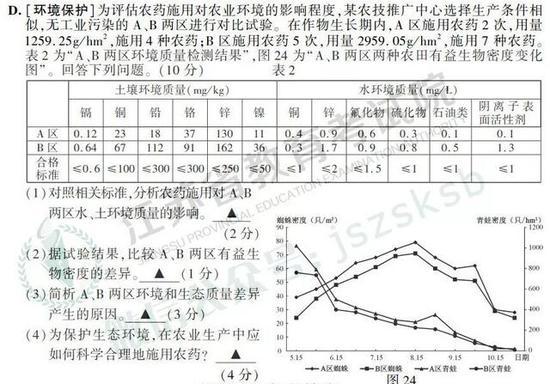 2019年高考地理真題及參考答案(江蘇卷)