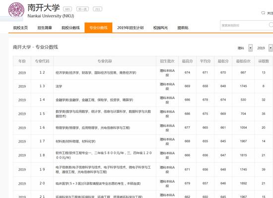 南开大学2019年在天津的录取数据部分截图
