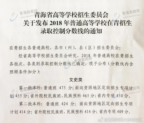 青海2018高考分数线:普通一本理403文475