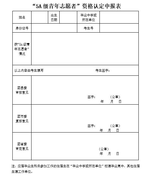 四川2022年高考享受各政策照顾的考生资格审查办法