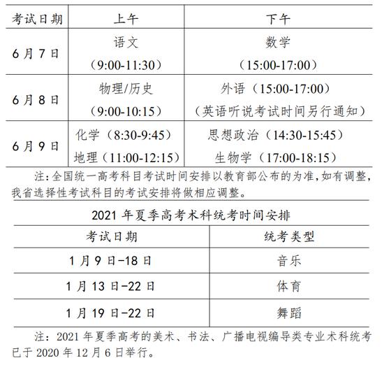 广东省公布2021年普通高校招生考试和录取工作方案