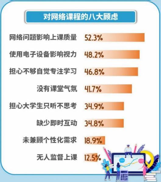 图源:国家统计局上海调查总队(下同)