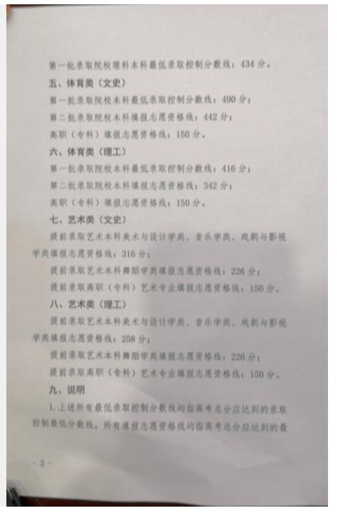 宁夏2020高考分数线:文科一本线523 理科一本线434