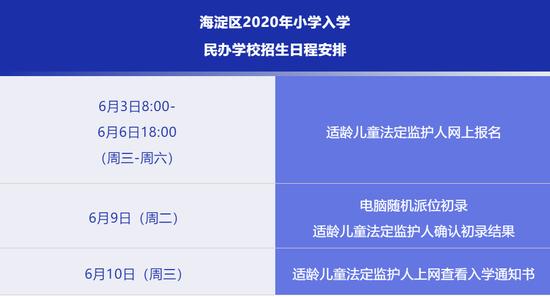 北京:海淀区16所民办学校小学入学招生计划出炉