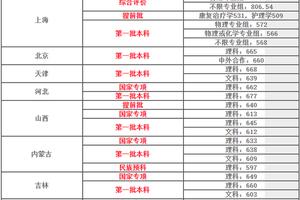 同济大学2012分数线_同济大学2018各省市本科录取分数线(陆续公布) 同济大学 录取