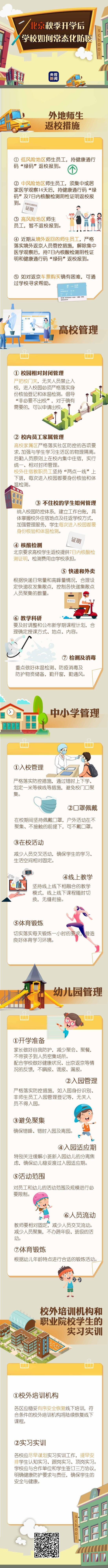 一图全解 北京秋季开学后学校如何常态化防疫