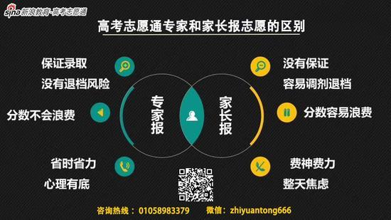 中山大学2020强基计划招生简章公布9日起报名
