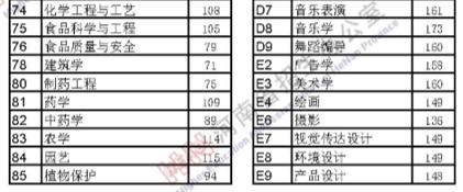 河南2020高考分数线:本一批文556 理544
