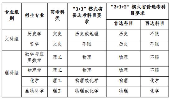 2021高考强基计划4月8日起报名 27校公布简章