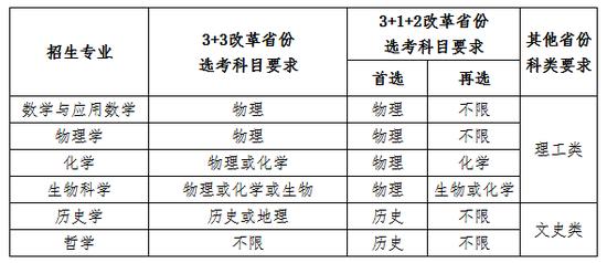 《【万达在线娱乐注册】2021高考强基计划4月8日起报名 27校公布简章》