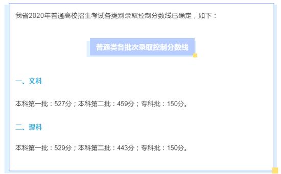 四川2020高考分数线:本科一批文527 理529