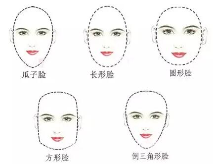 自拍测脸型_你的脸型属于哪一种,究竟该怎么整?