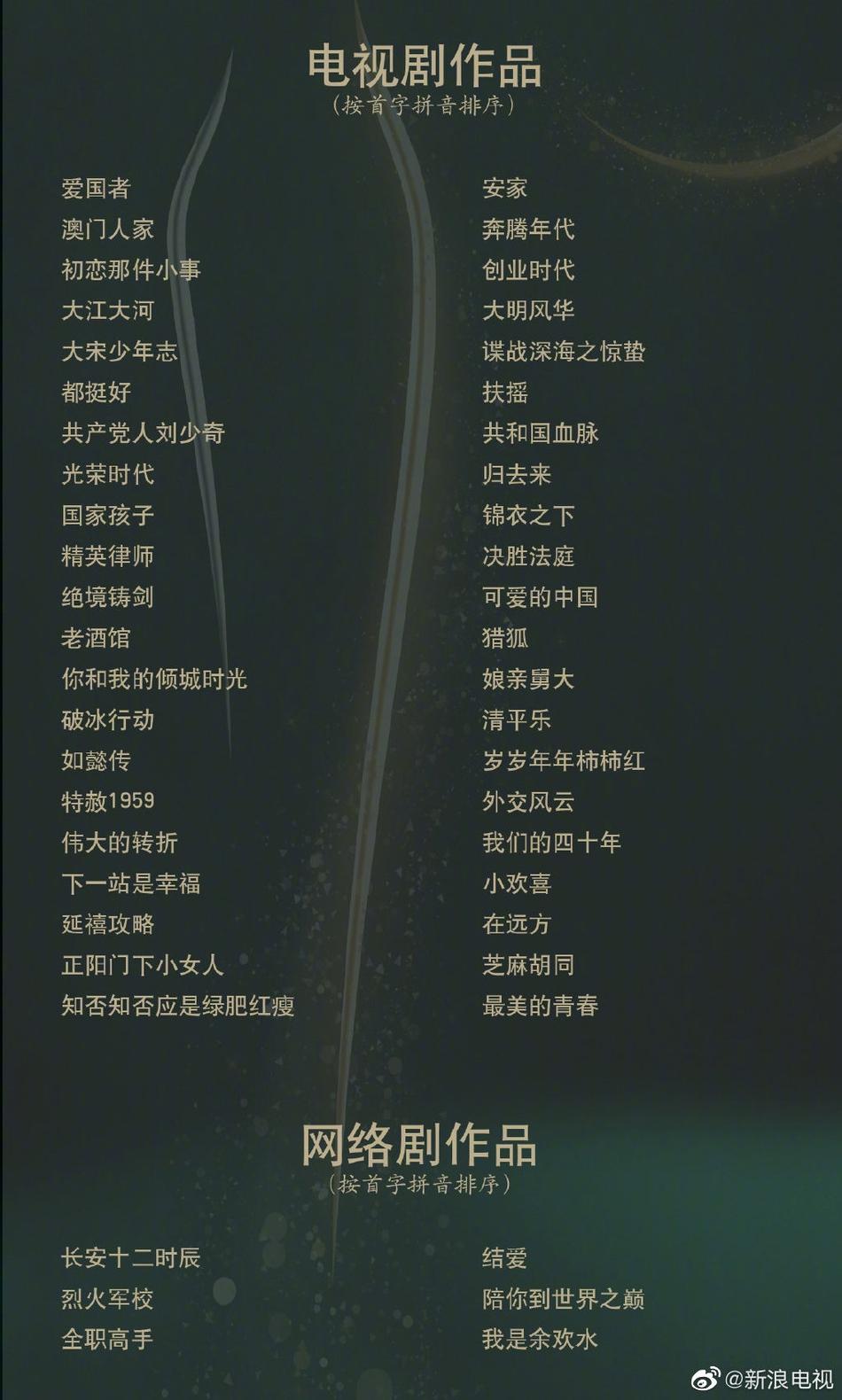 金鹰奖首轮评选结果公布 第二轮参选名单曝光
