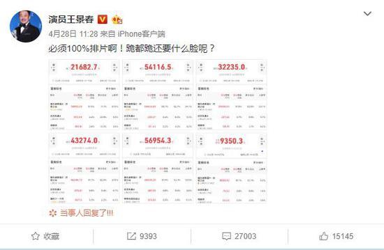 王景春微博截图。