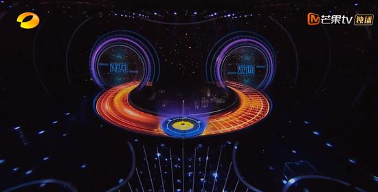转盘往右转离舞台,就像我们在手机右划