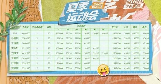 """粉丝打投550万元所赢""""奖品"""" 将近一年未得兑现(图2)"""