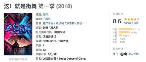 《这!就是街舞》第一季豆瓣评分