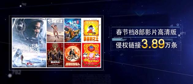 2019年春节档多部影片在互联网上被疯狂传播