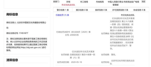 乐华遭北京市文化市场行政执法总队行政处罚