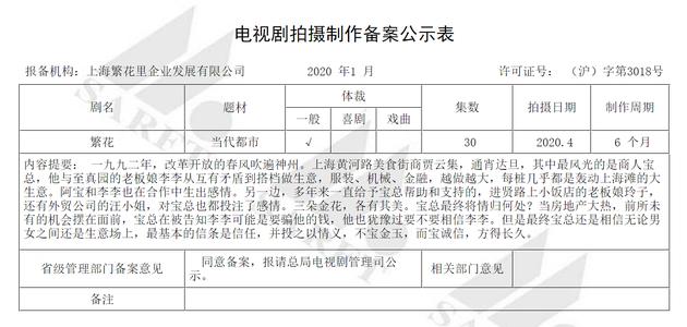王家卫监制剧集《繁花》正式备案 共30集4月开拍