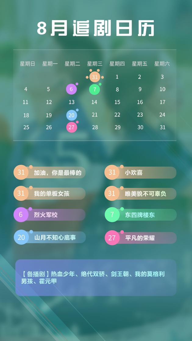 8月荧屏:黄磊赵又廷宋茜接棒 杨紫李现或再接再厉