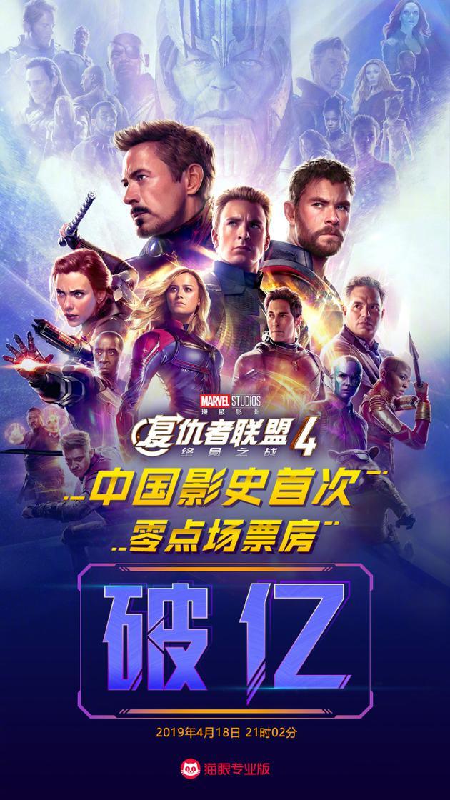 《复仇者联盟4:终局之战》零点场票房破亿
