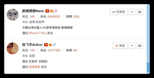 陈飞宇妈妈陈红关注欧阳娜娜 列表中只有三个明星