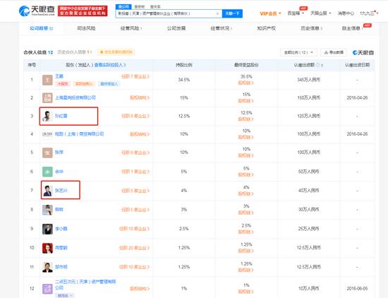 合资人信息显示,该企业股东包罗孙红雷、张艺兴、柳岩、李小鹏和邹市明佳偶等