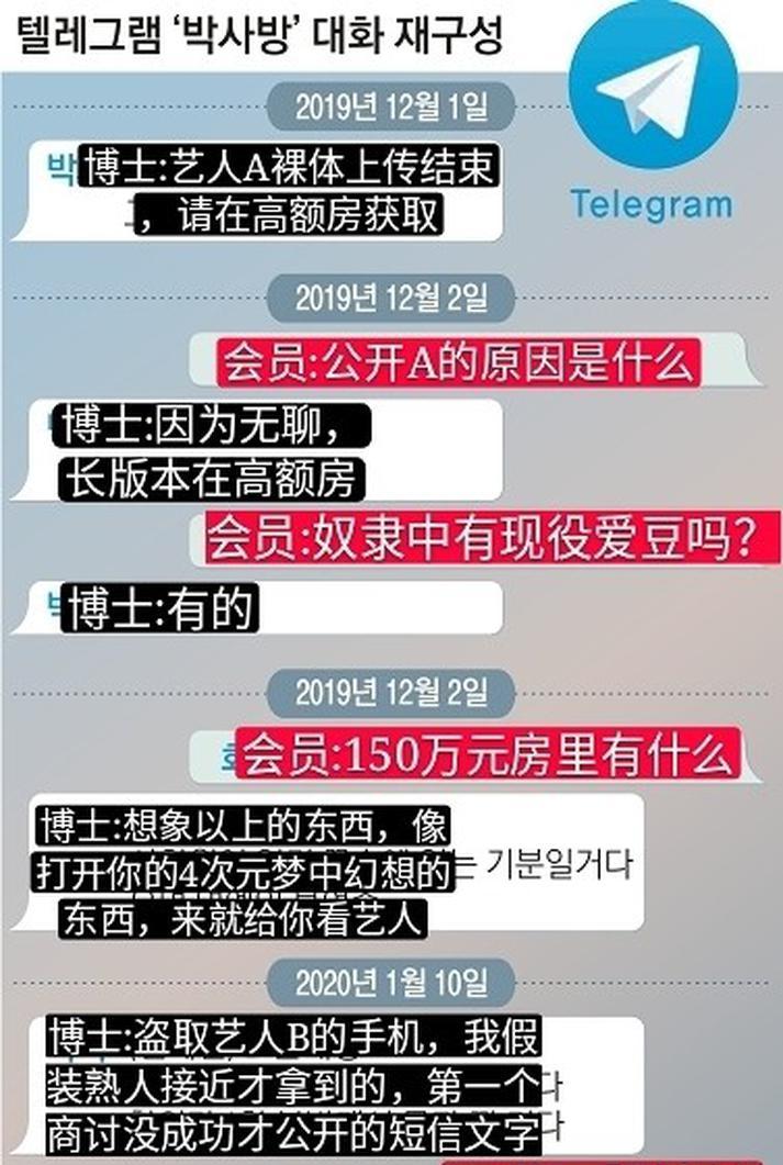 韓媒再曝N號房聊天截圖受害者涉及十