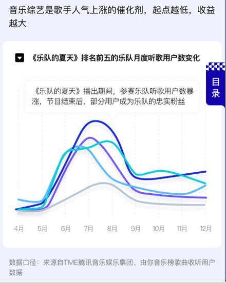 《2019华语数字音啼年度通知》