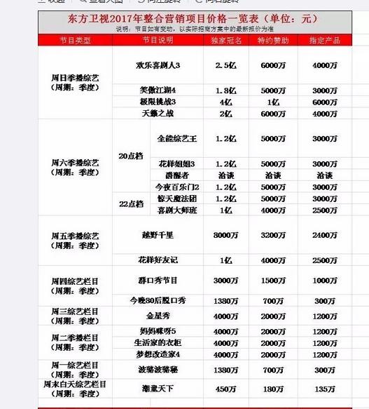 东方卫视2017年招商一览表