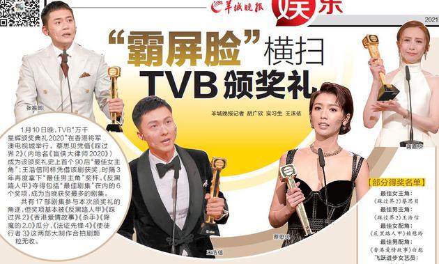 """""""霸屏脸""""横扫TVB颁奖礼 小成本赢大制作"""