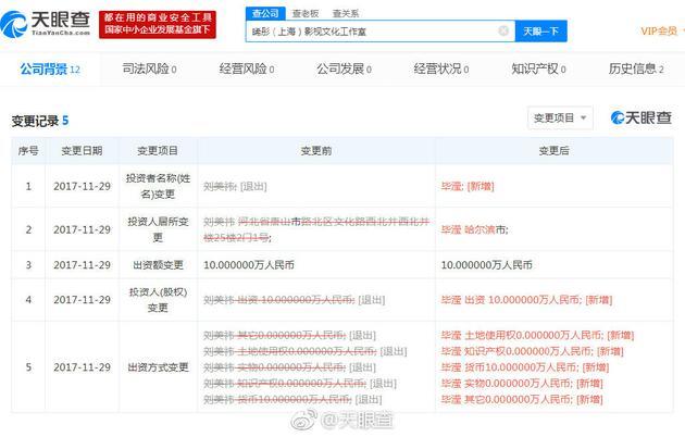 毕滢系张丹峰工作室大股东
