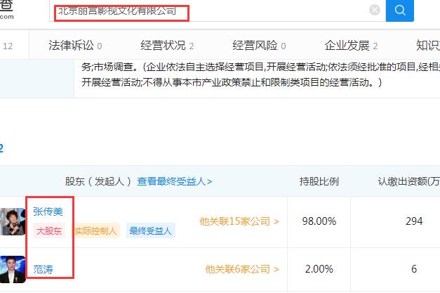 而北京丽宫影视文化的股东系范冰冰父母,范母持股比例高达98%,范涛持股比例2%。